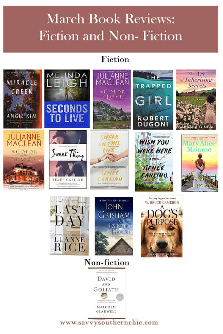 Books I read in March