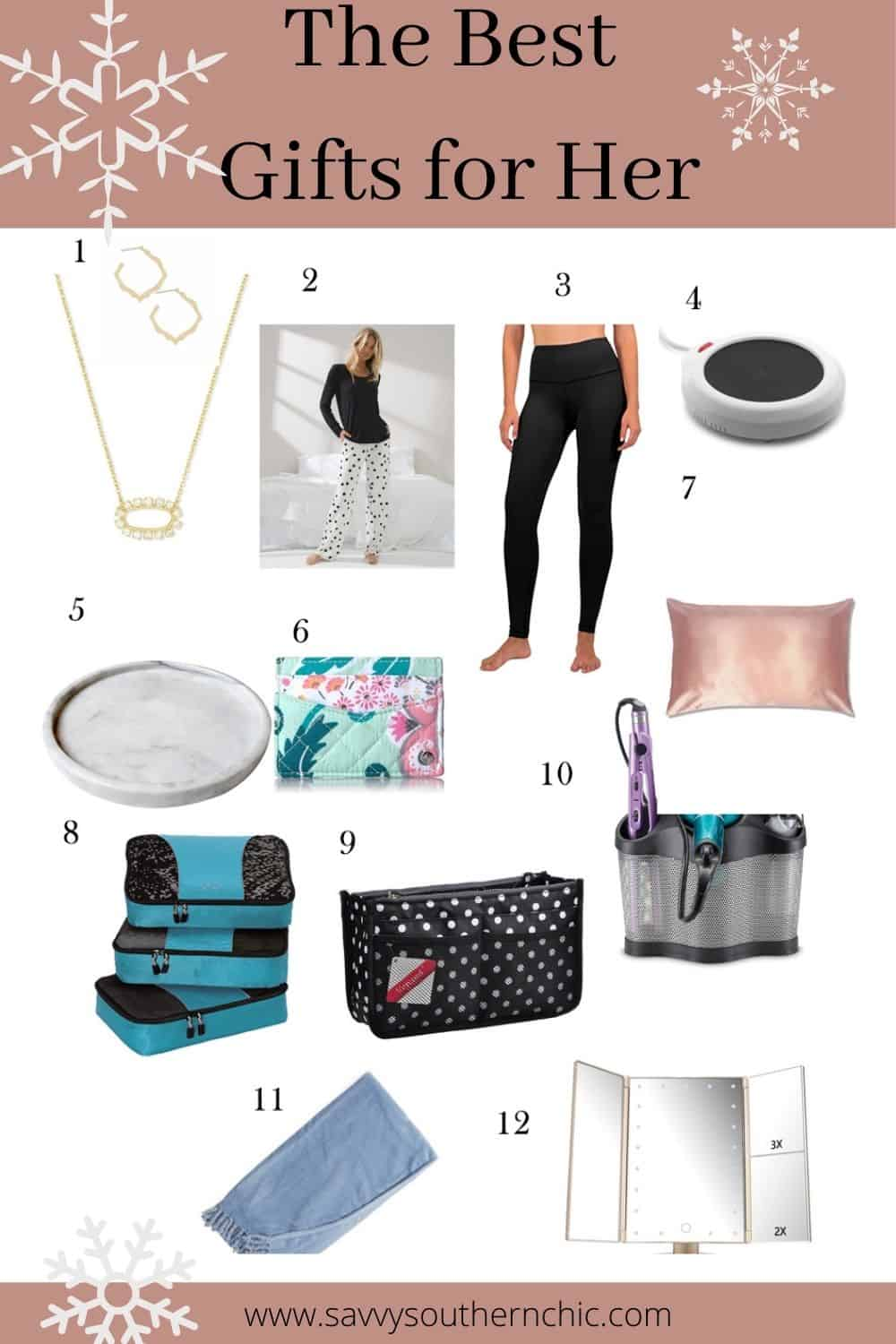 the best gifts for her, Christmas shopping gift guide